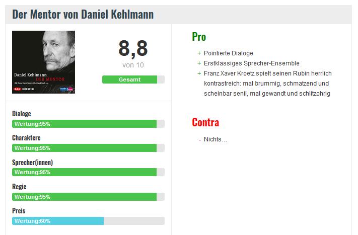 Mein Review Plugin - inkl. Userrating und Auszeichnung nach schema.org