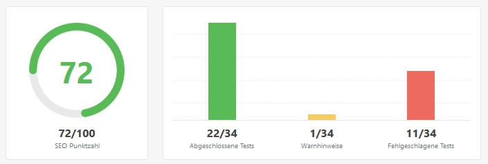 RankMath Overall Score 72
